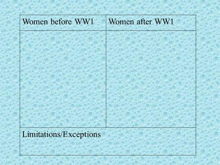 Women before WW1Women after WW1 Limitations/Exceptions.