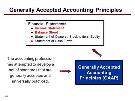 generally accepted accounting principles and sample The fasab handbook of accounting standards and other pronouncements, as amended (current handbook)—an approximate 2,500-page pdf—is the most up-to-date, authoritative source of generally accepted accounting principles (gaap) developed for federal entities.