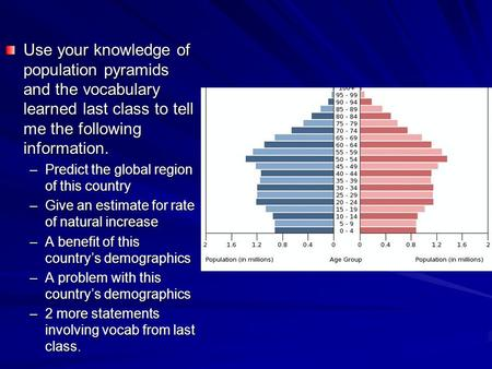 Use your knowledge of population pyramids and the vocabulary learned last class to tell me the following information. –Predict the global region of this.