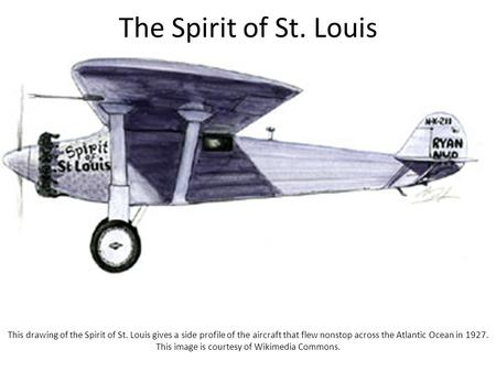 The Spirit of St. Louis This drawing of the Spirit of St. Louis gives a side profile of the aircraft that flew nonstop across the Atlantic Ocean in 1927.