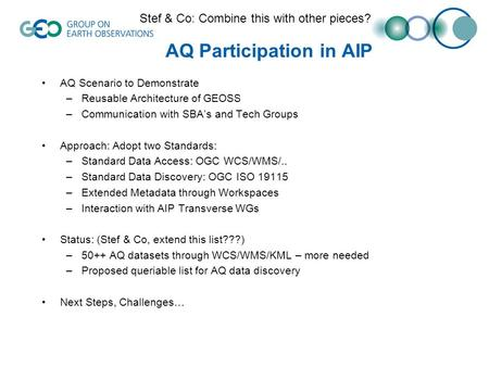 AQ Participation in AIP AQ Scenario to Demonstrate –Reusable Architecture of GEOSS –Communication with SBA's and Tech Groups Approach: Adopt two Standards: