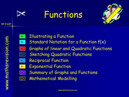 S4 Credit  Functions Illustrating a Function Standard Notation for a Function f(x) Graphs of linear and Quadratic.