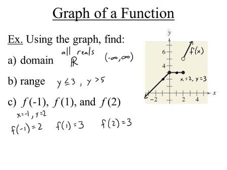Graph of a Function Ex. Using the graph, find: a)domain b)range c) f (-1), f (1), and f (2)