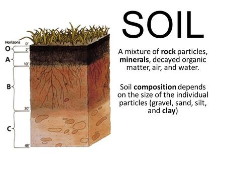 SOIL A mixture of rock particles, minerals, decayed organic matter, air, and water. Soil composition depends on the size of the individual particles (gravel,