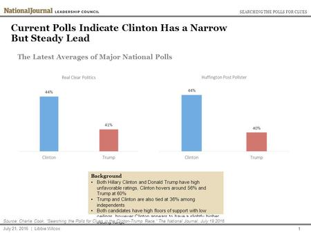 SEARCHING THE POLLS FOR CLUES 1 Current Polls Indicate Clinton Has a Narrow But Steady Lead The Latest Averages of Major National Polls Background Both.