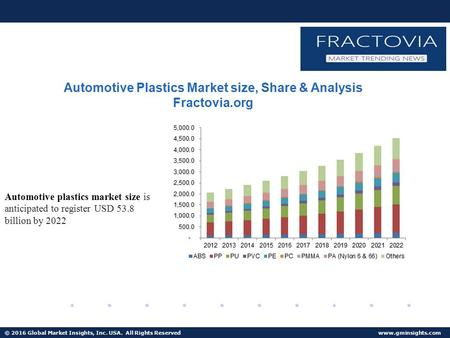 © 2016 Global Market Insights, Inc. USA. All Rights Reserved  Automotive Plastics Market size, Share & Analysis Fractovia.org Automotive.