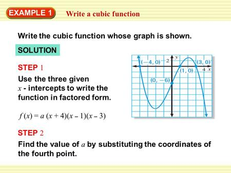 EXAMPLE 1 Write a cubic function SOLUTION STEP 1 Use the three given x - intercepts to write the function in factored form. f (x) = a (x + 4)(x – 1)(x.