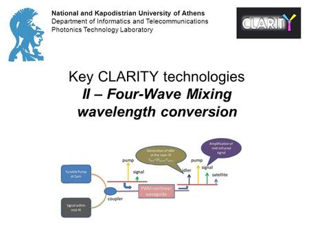 Key CLARITY technologies II – Four-Wave Mixing wavelength conversion National and Kapodistrian University of Athens Department of Informatics and Telecommunications.