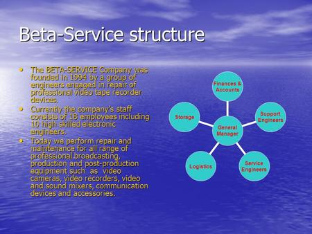 Beta-Service structure The BETA-SERVICE Company was founded in 1994 by a group of engineers engaged in repair of professional video tape recorder devices.