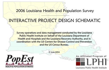 INTERACTIVE PROJECT DESIGN SCHEMATIC 2006 Louisiana Health and Population Survey 2006 Louisiana Health and Population Survey 2 June 2014 Survey operations.