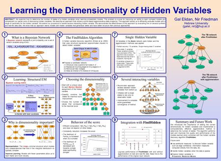 ABSTRACT: We examine how to determine the number of states of a hidden variables when learning probabilistic models. This problem is crucial for improving.