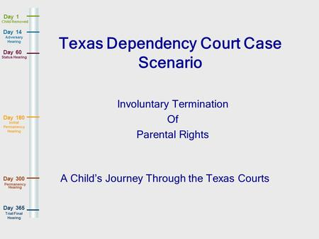 Day 180 Day 365 Day 14 Day 60 Day 1 Day 300 Adversary Hearing Status Hearing Initial Permanency Hearing Permanency Hearing Trial/Final Hearing Child Removed.