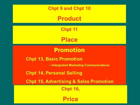 Chpt 9 and Chpt 10 Product Chpt 11 Place Promotion Chpt 13, Basic Promotion – Intergrated Marketing Communications Chpt 14, Personal Selling Chpt 15, Advertising.