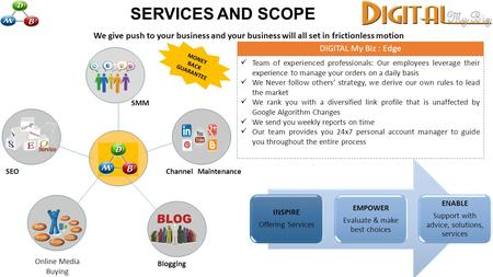 SERVICES AND SCOPE Channel Maintenance SMM Blogging Online Media Buying SEO INSPIRE Offering Services EMPOWER Evaluate & make best choices ENABLE Support.