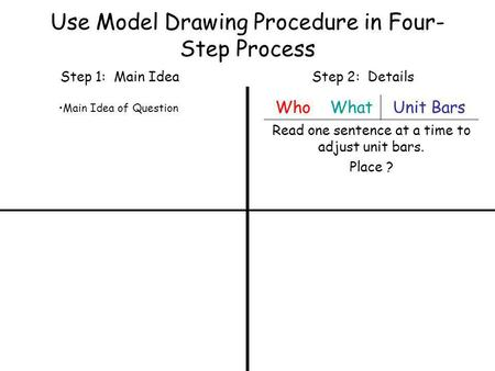 Step 1: Main IdeaStep 2: Details Use Model Drawing Procedure in Four- Step Process Main Idea of Question WhoWhatUnit Bars Read one sentence at a time to.