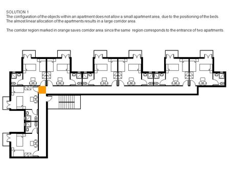 SOLUTION 1 The configuration of the objects within an apartment does not allow a small apartment area, due to the positioning of the beds. The almost linear.