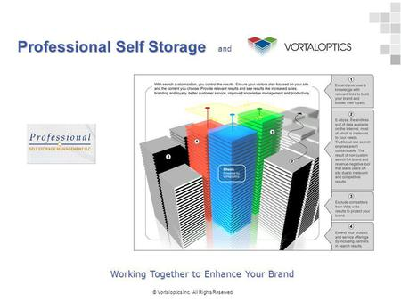 Professional Self Storage © Vortaloptics Inc. All Rights Reserved. and Working Together to Enhance Your Brand.