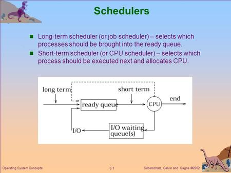 Silberschatz, Galvin and Gagne 2002 6.1 Operating System Concepts Schedulers Long-term scheduler (or job scheduler) – selects which processes should be.