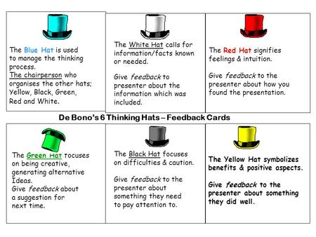 De Bono's 6 Thinking Hats – Feedback Cards