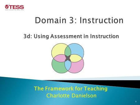 The Framework for Teaching Charlotte Danielson 3d: Using Assessment in Instruction 1.
