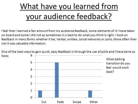 What have you learned from your audience feedback? I feel that I learned a fair amount from my audience feedback, some elements of it I have taken on board.