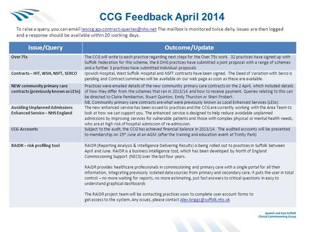 CCG Feedback April 2014 Issue/QueryOutcome/Update Over 75sThe CCG will write to each practice regarding next steps for the Over 75s work. 32 practices.