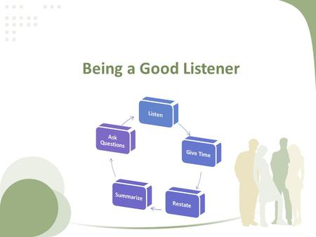 Being a Good Listener. As a good audience… Being concentrated. Listening carefully. Responding properly. Evaluating objectively.