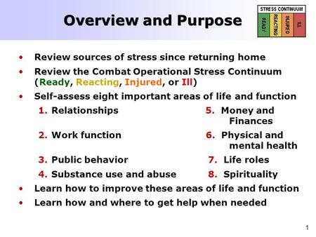 1 Overview and Purpose Review sources of stress since returning home Review the Combat Operational Stress Continuum (Ready, Reacting, Injured, or Ill)