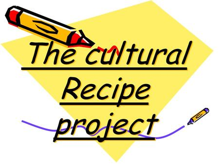 The cultural Recipe project. Introduction Baryani originates from farsi word birian that translates roast before cooking Biryani, biriani, or beriani.