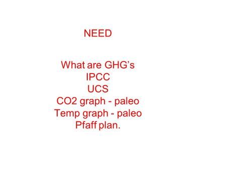 NEED What are GHGs IPCC UCS CO2 graph - paleo Temp graph - paleo Pfaff plan.
