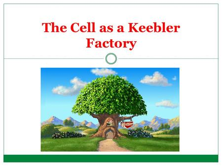The Cell as a Keebler Factory. Cells are Living Systems Welcome to the World of Cells! Introduction to Cells (2:55)Introduction to Cells (2:55) Frank.