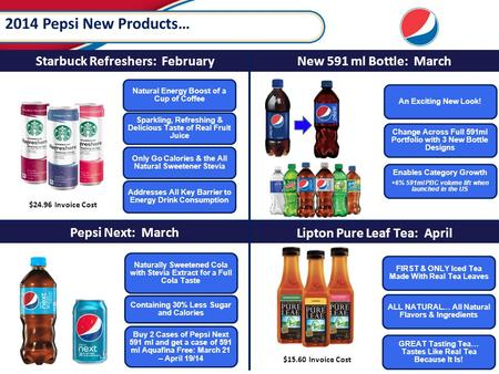 Pepsi Next: March Lipton Pure Leaf Tea: April Starbuck Refreshers: FebruaryNew 591 ml Bottle: March 2014 Pepsi New Products… Naturally Sweetened Cola with.