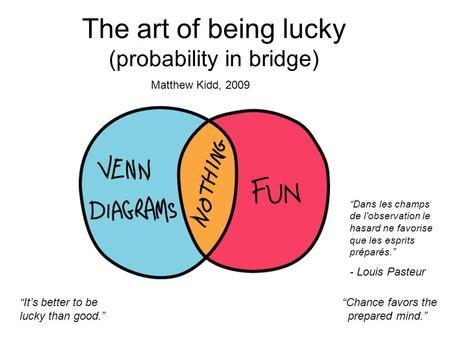 The art of being lucky (probability in bridge) Its better to be lucky than good. Chance favors the prepared mind. Dans les champs de l'observation le hasard.