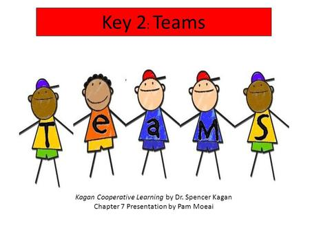 Key 2 : Teams Kagan Cooperative Learning by Dr. Spencer Kagan Chapter 7 Presentation by Pam Moeai.