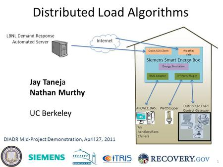 Distributed Load Algorithms LBNL Demand Response Automated Server 1 Siemens Smart Energy Box Internet OpenADR ClientWeather data APOGEE BASWattStopper.