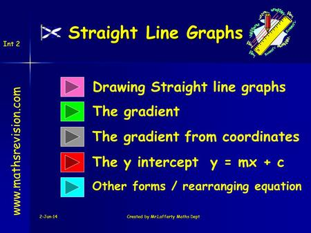 2-Jun-14Created by Mr.Lafferty Maths Dept Drawing Straight line graphs The gradient www.mathsrevision.com The gradient from coordinates Int 2 The y intercept.