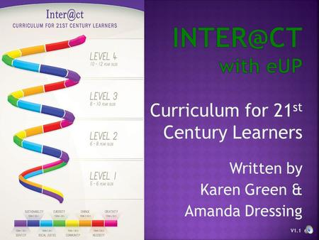 Curriculum for 21 st Century Learners Written by Karen Green & Amanda Dressing V1.1.