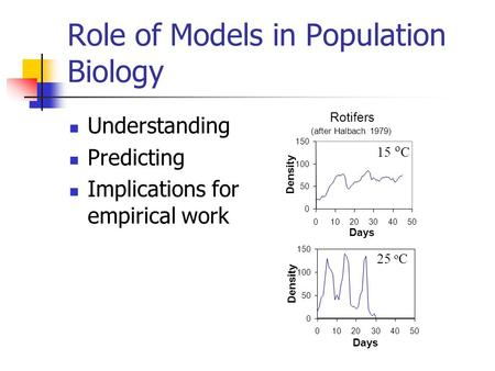 Role of Models in Population Biology Understanding Predicting Implications for empirical work 0 50 100 150 01020304050 Days Density Rotifers (after Halbach.