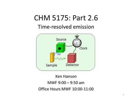 1 Ken Hanson MWF 9:00 – 9:50 am Office Hours MWF 10:00-11:00 CHM 5175: Part 2.6 Time-resolved emission Source h Sample Detector Clock.