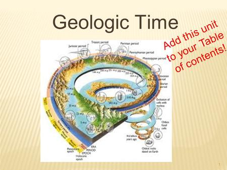 Geologic Time 1 Add this unit to your Table of contents!