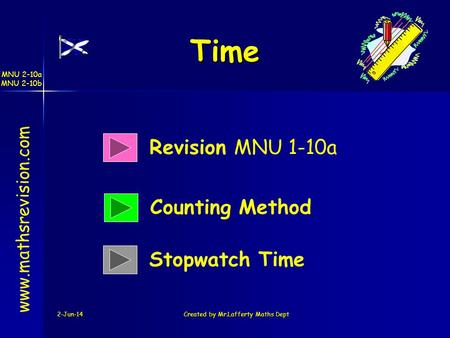 MNU 2-10a MNU 2-10b 2-Jun-14Created by Mr.Lafferty Maths Dept Time Revision MNU 1-10a Counting Method www.mathsrevision.com Stopwatch Time.
