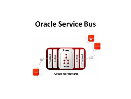 Oracle Service Bus. Oracle Service Bus Core Features By fusing the concepts of the ESB, message brokering, and operational services management into a.