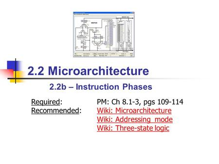 Required:PM: Ch 8.1-3, pgs 109-114 Recommended:Wiki: Microarchitecture Wiki: Addressing_mode Wiki: Three-state logicWiki: Microarchitecture Wiki: Addressing_mode.