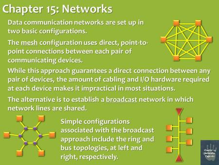 Chapter 15: Networks Chapter 15 Networks Page 162 Data communication networks are set up in two basic configurations. While this approach guarantees a.