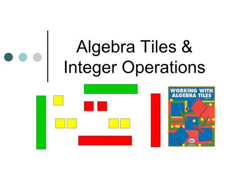 Algebra Tiles & Integer Operations. Objectives – MSA now MA.600.60.10 Read, write, and represent integers (-100 to 100) * MA.700.60.30 Add, subtract,