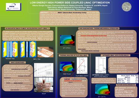LOW ENERGY HIGH POWER SIDE COUPLED LINAC OPTIMIZATION Vittorio Giorgio Vaccaro, Francesca Galluccio, Naples University Federico II and INFN, Napoli Dario.
