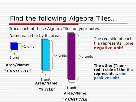 Find the following Algebra Tiles… Trace each of these Algebra Tiles on your notes. 1 unit x units Area/Name: 1 UNIT TILE 1 unit Area/Name: X TILE Area/Name: