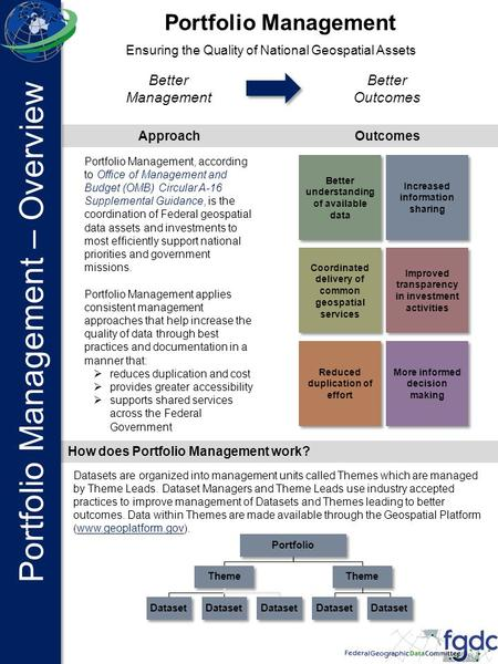 Portfolio Management, according to Office of Management and Budget (OMB) Circular A-16 Supplemental Guidance, is the coordination of Federal geospatial.