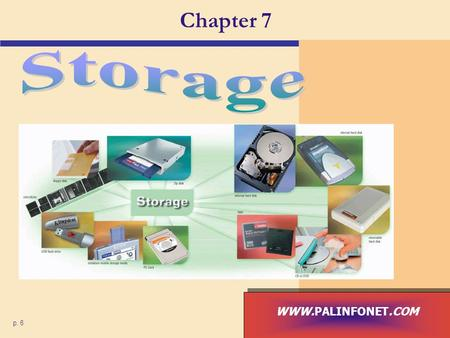 Chapter 7 p. 6 WWW.PALINFONET.COM. Storage What is storage? p. 348 Fig. 7-1 Next Holds data, instructions, and information for future use Storage medium.