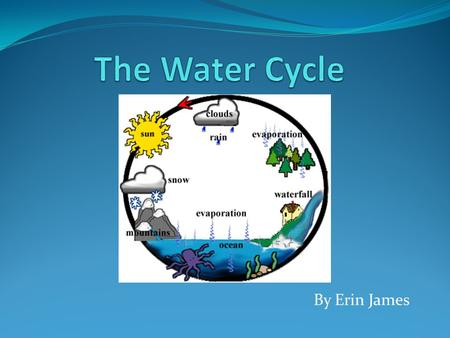 The Water Cycle By Erin James.